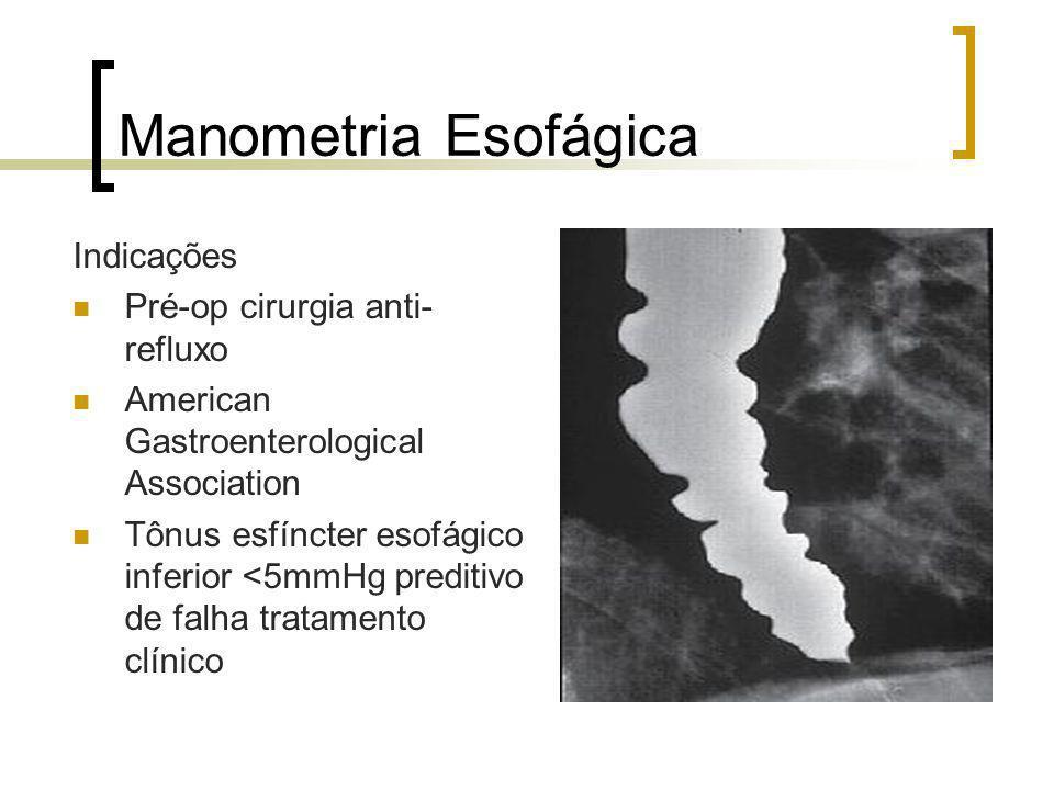 Manometria Esofágica Indicações Pré-op cirurgia anti- refluxo American Gastroenterological Association Tônus esfíncter esofágico inferior <5mmHg predi