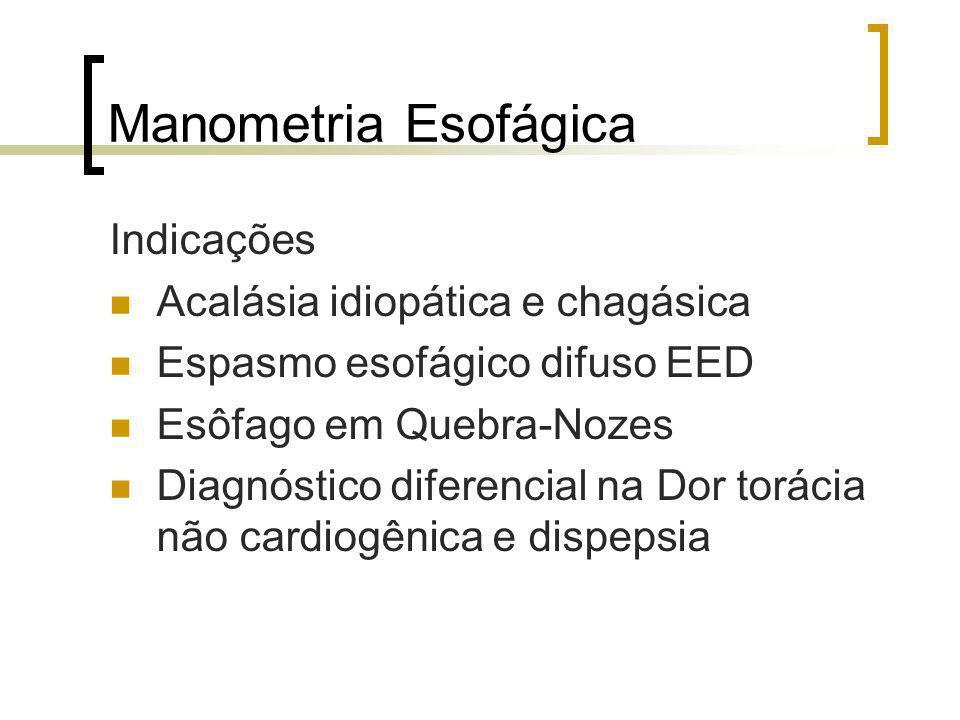 Manometria Esofágica Indicações Acalásia idiopática e chagásica Espasmo esofágico difuso EED Esôfago em Quebra-Nozes Diagnóstico diferencial na Dor to