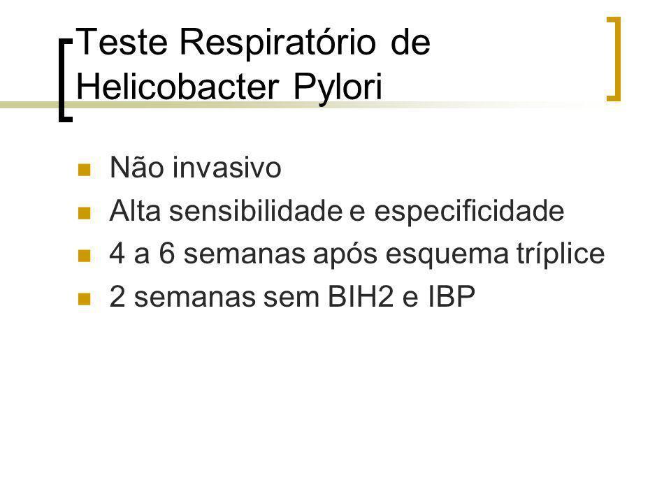 Teste Respiratório de Helicobacter Pylori Não invasivo Alta sensibilidade e especificidade 4 a 6 semanas após esquema tríplice 2 semanas sem BIH2 e IB