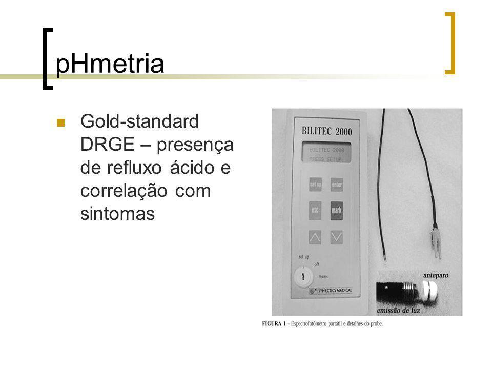 pHmetria Método Eletrodo 5cm acima esfincter esofágico inferior Aferição 24hs – atividades normais Percentagem tempo pH<4.0, número e duração episódios refluxo Escore de Demeester