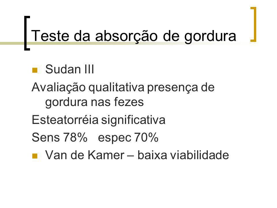 Teste da absorção de gordura Sudan III Avaliação qualitativa presença de gordura nas fezes Esteatorréia significativa Sens 78% espec 70% Van de Kamer