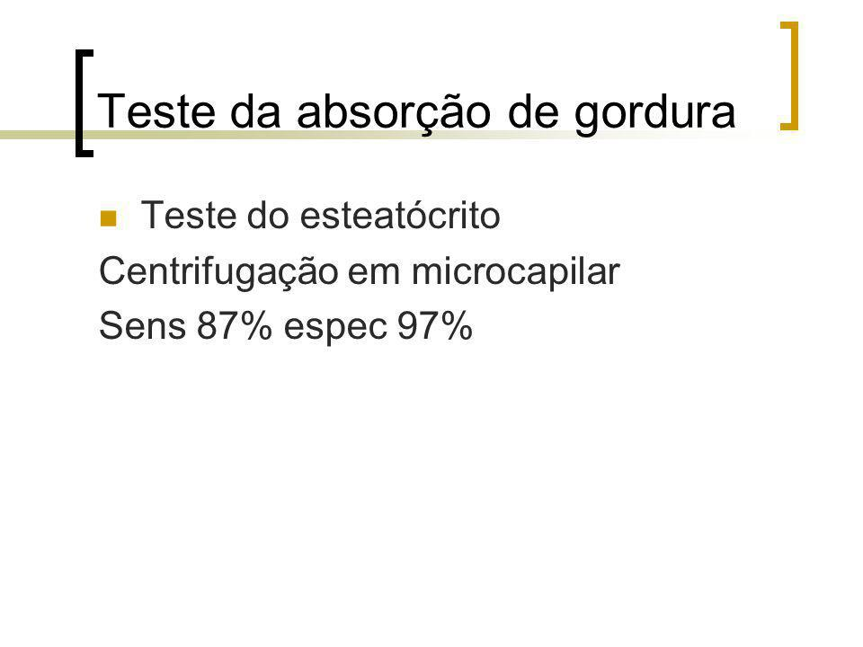 Teste da absorção de gordura Teste do esteatócrito Centrifugação em microcapilar Sens 87% espec 97%