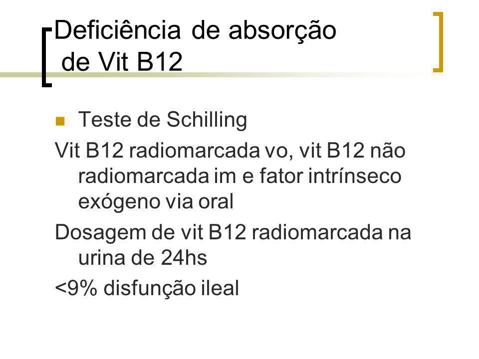 Deficiência de absorção de Vit B12 Teste de Schilling Vit B12 radiomarcada vo, vit B12 não radiomarcada im e fator intrínseco exógeno via oral Dosagem