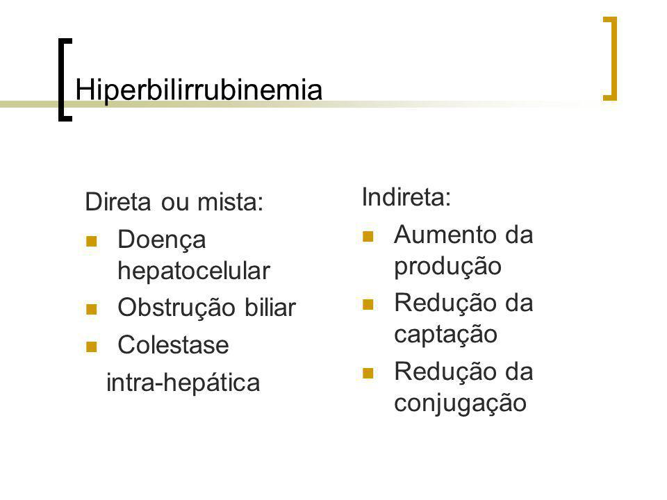 Hiperbilirrubinemia Direta ou mista: Doença hepatocelular Obstrução biliar Colestase intra-hepática Indireta: Aumento da produção Redução da captação