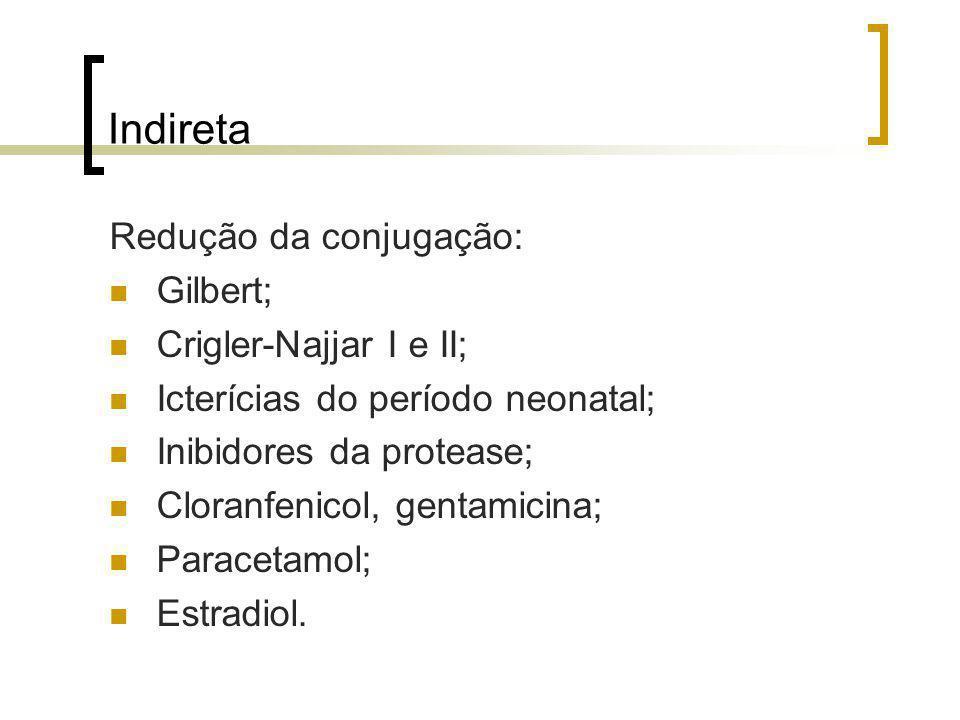 Indireta Redução da conjugação: Gilbert; Crigler-Najjar I e II; Icterícias do período neonatal; Inibidores da protease; Cloranfenicol, gentamicina; Pa