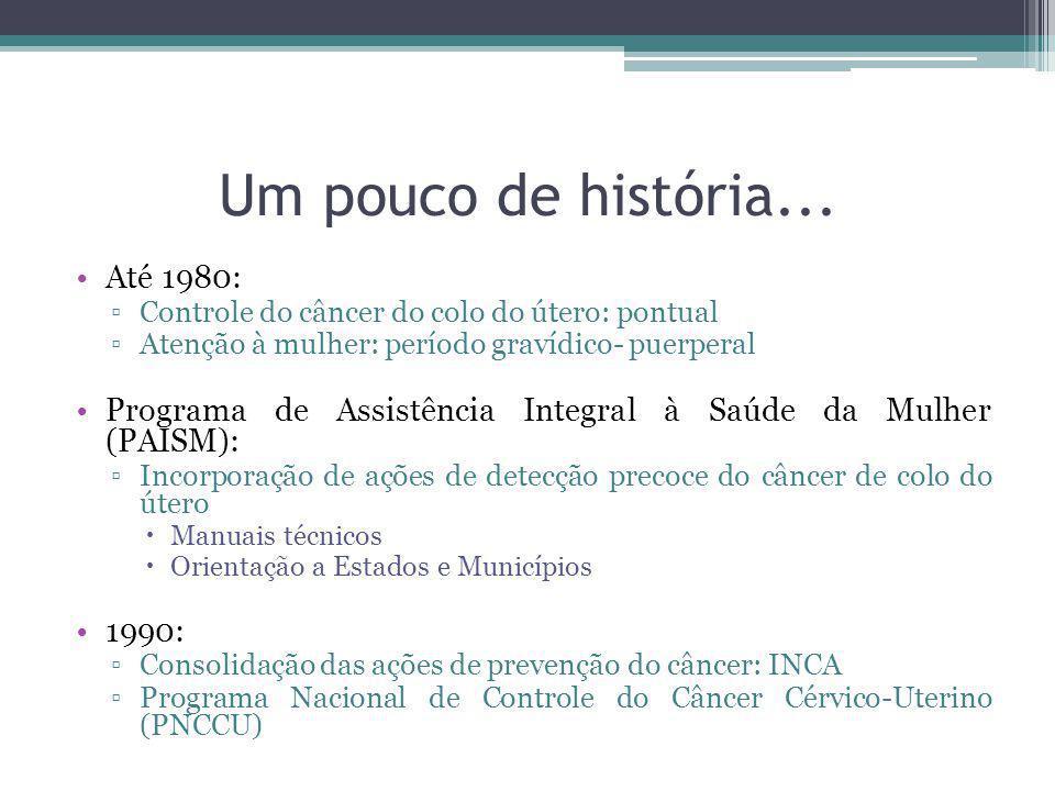 Um pouco de história... Até 1980: ▫Controle do câncer do colo do útero: pontual ▫Atenção à mulher: período gravídico- puerperal Programa de Assistênci