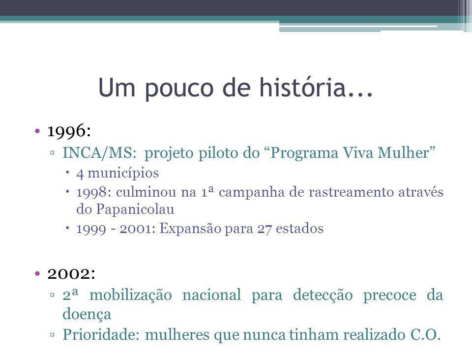 """Um pouco de história... 1996: ▫INCA/MS: projeto piloto do """"Programa Viva Mulher""""  4 municípios  1998: culminou na 1ª campanha de rastreamento atravé"""