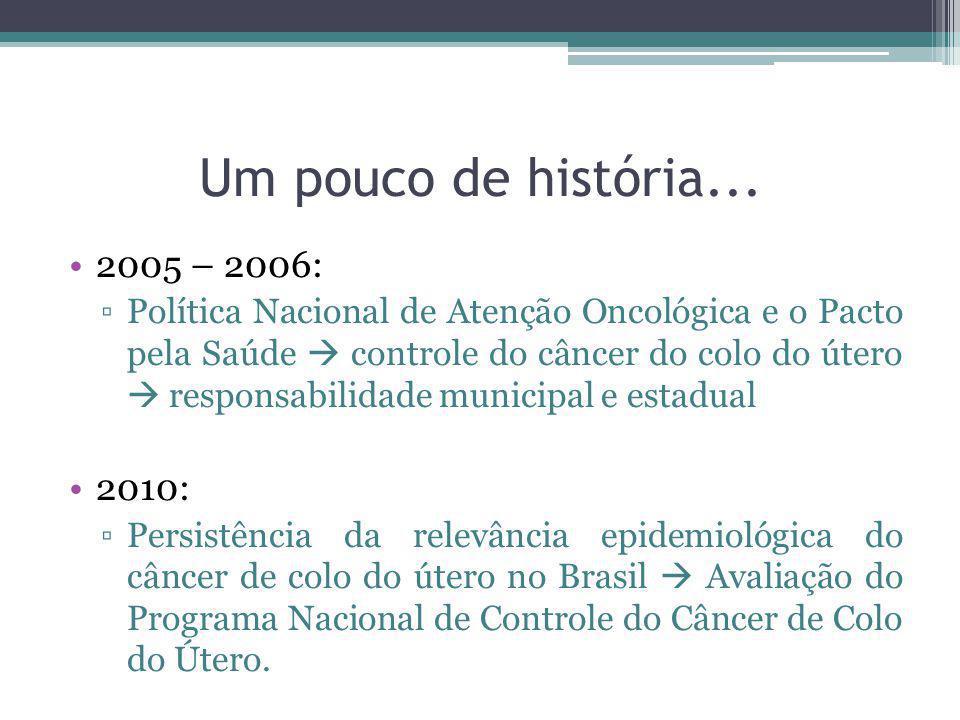 Um pouco de história... 2005 – 2006: ▫Política Nacional de Atenção Oncológica e o Pacto pela Saúde  controle do câncer do colo do útero  responsabil