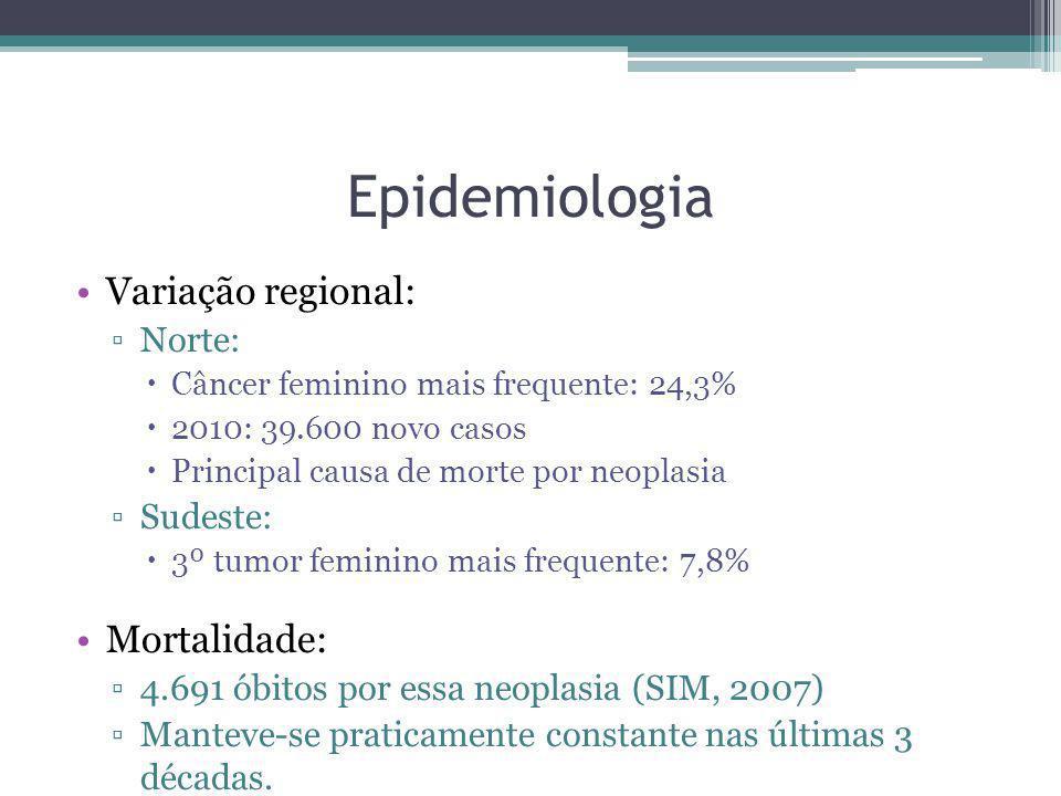 Epidemiologia Variação regional: ▫Norte:  Câncer feminino mais frequente: 24,3%  2010: 39.600 novo casos  Principal causa de morte por neoplasia ▫S