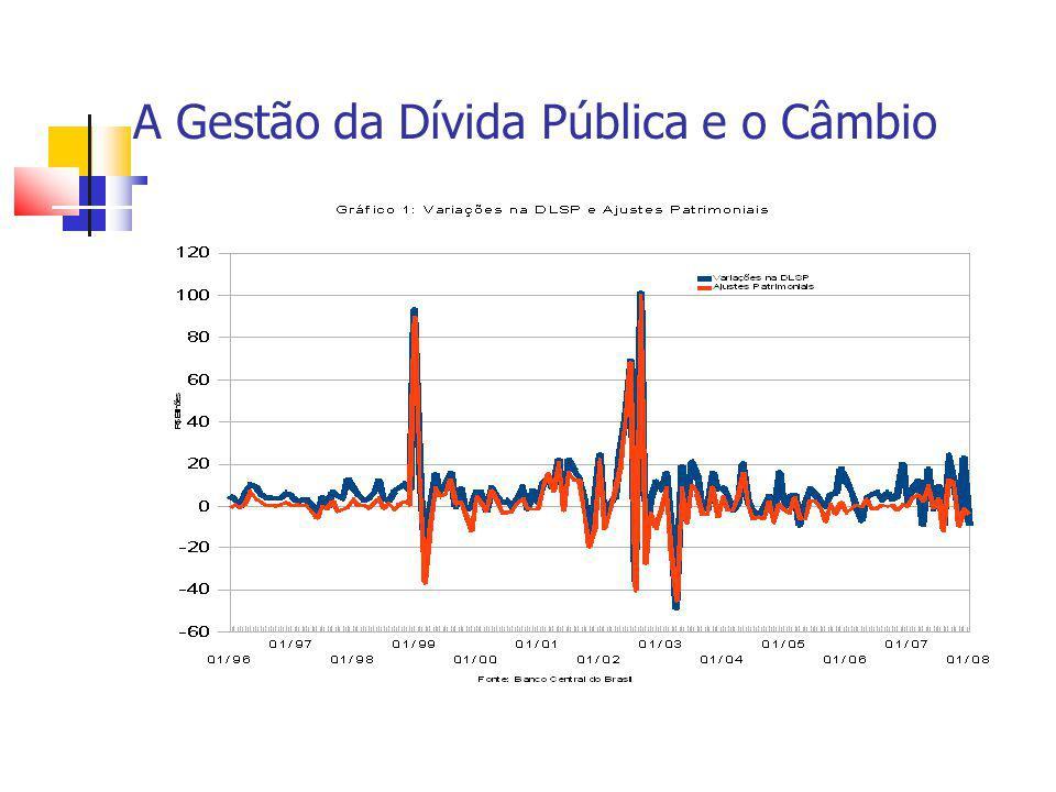 A Gestão da Dívida Pública e o Câmbio