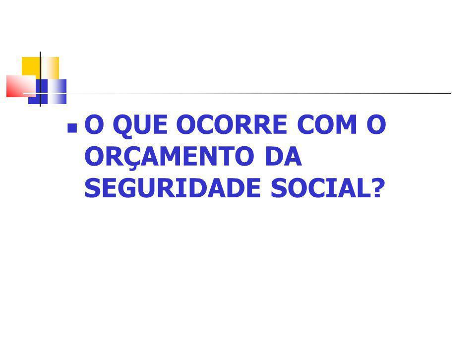 O QUE OCORRE COM O ORÇAMENTO DA SEGURIDADE SOCIAL?