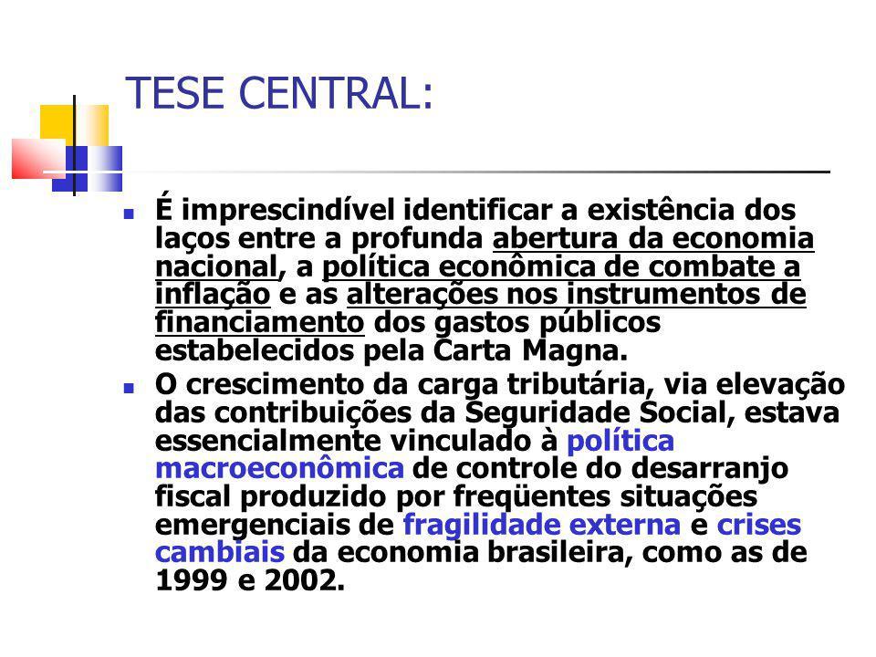 TESE CENTRAL: É imprescindível identificar a existência dos laços entre a profunda abertura da economia nacional, a política econômica de combate a in