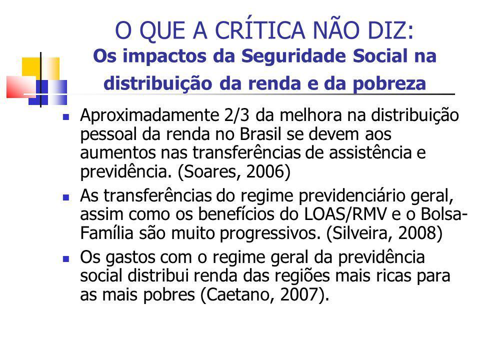 O QUE A CRÍTICA NÃO DIZ: Os impactos da Seguridade Social na distribuição da renda e da pobreza Aproximadamente 2/3 da melhora na distribuição pessoal da renda no Brasil se devem aos aumentos nas transferências de assistência e previdência.