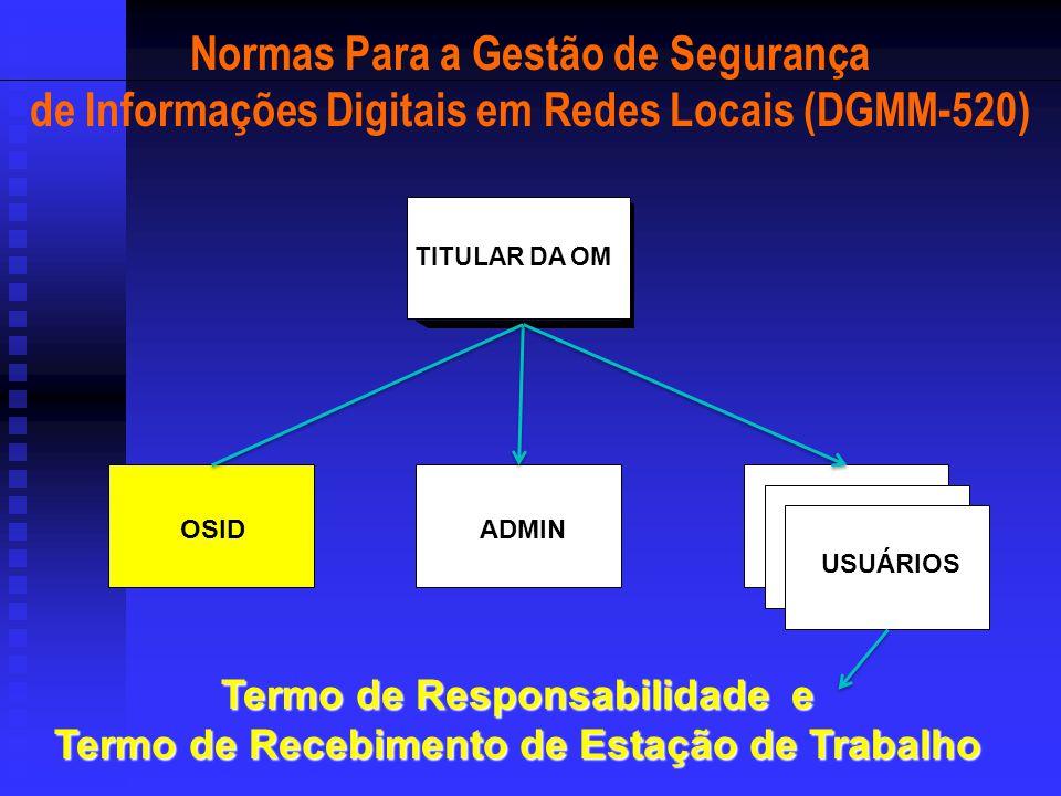 TITULAR DA OM ADMINOSID USUÁRIOS Normas Para a Gestão de Segurança de Informações Digitais em Redes Locais (DGMM-520) Termo de Responsabilidade e Term