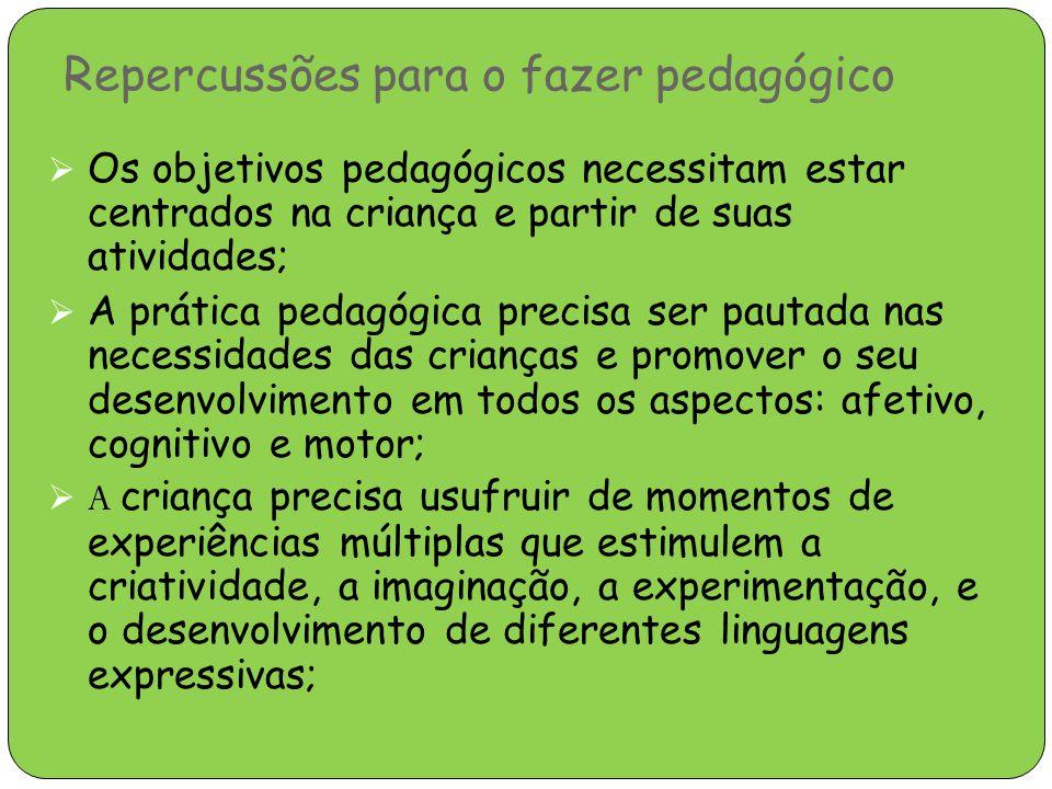 Repercussões para o fazer pedagógico  Os objetivos pedagógicos necessitam estar centrados na criança e partir de suas atividades;  A prática pedagóg