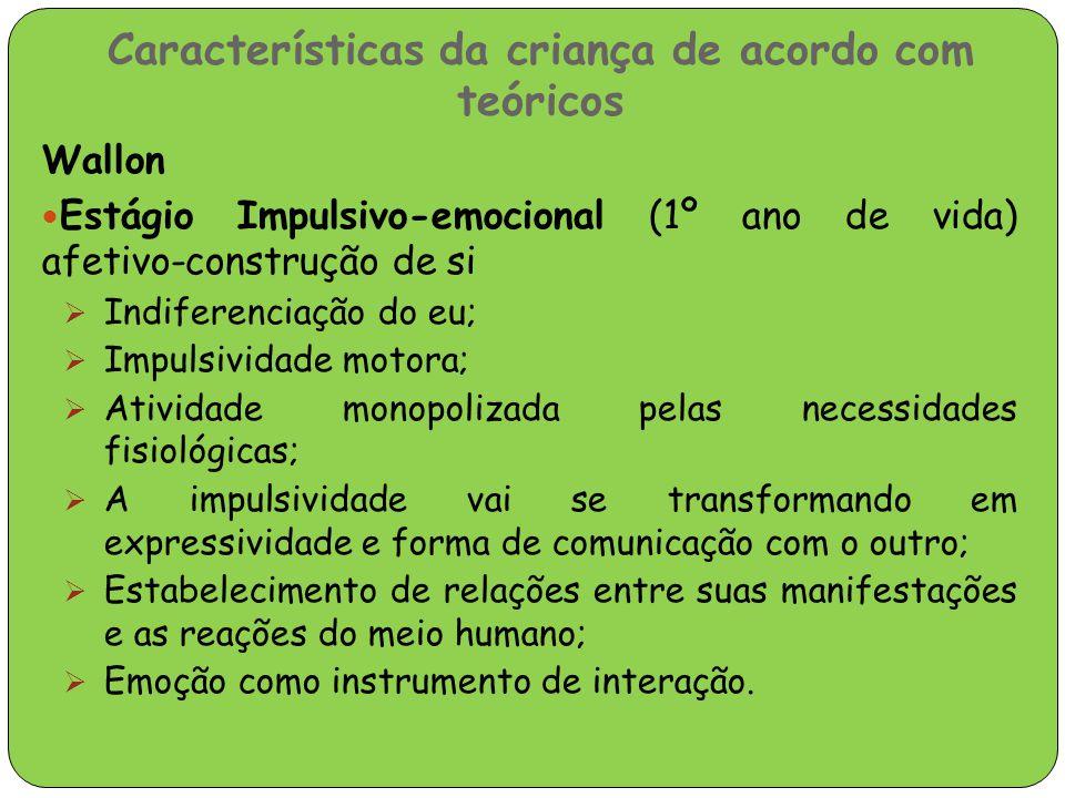 Wallon Estágio Impulsivo-emocional (1º ano de vida) afetivo-construção de si  Indiferenciação do eu;  Impulsividade motora;  Atividade monopolizada