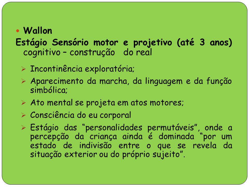 Wallon Estágio Sensório motor e projetivo (até 3 anos) cognitivo – construção do real  Incontinência exploratória;  Aparecimento da marcha, da lingu