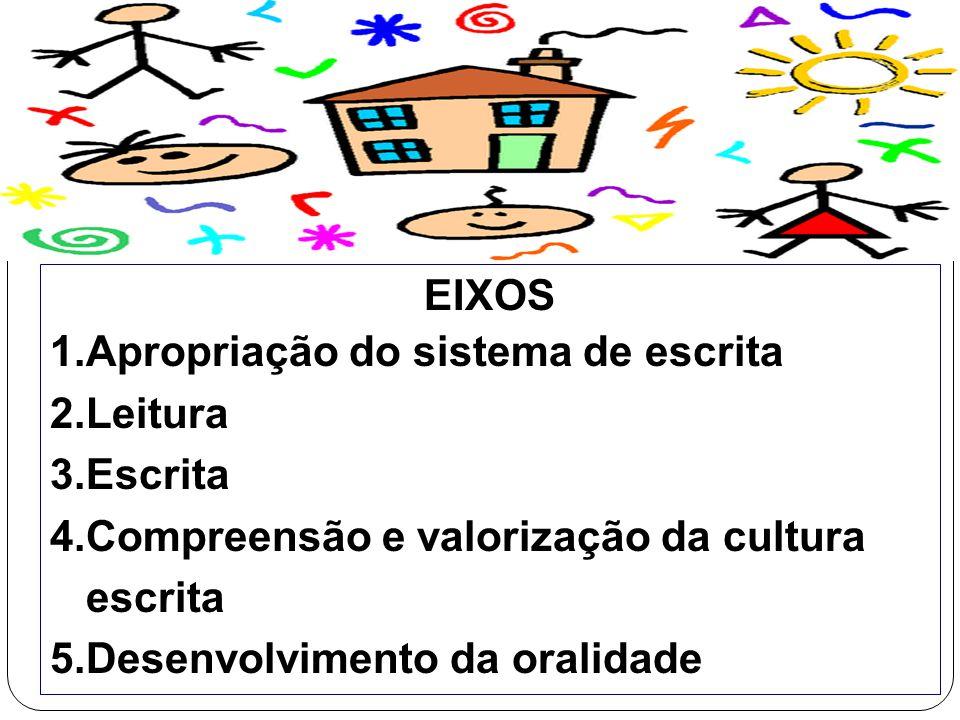 EIXOS 1.Apropriação do sistema de escrita 2.Leitura 3.Escrita 4.Compreensão e valorização da cultura escrita 5.Desenvolvimento da oralidade
