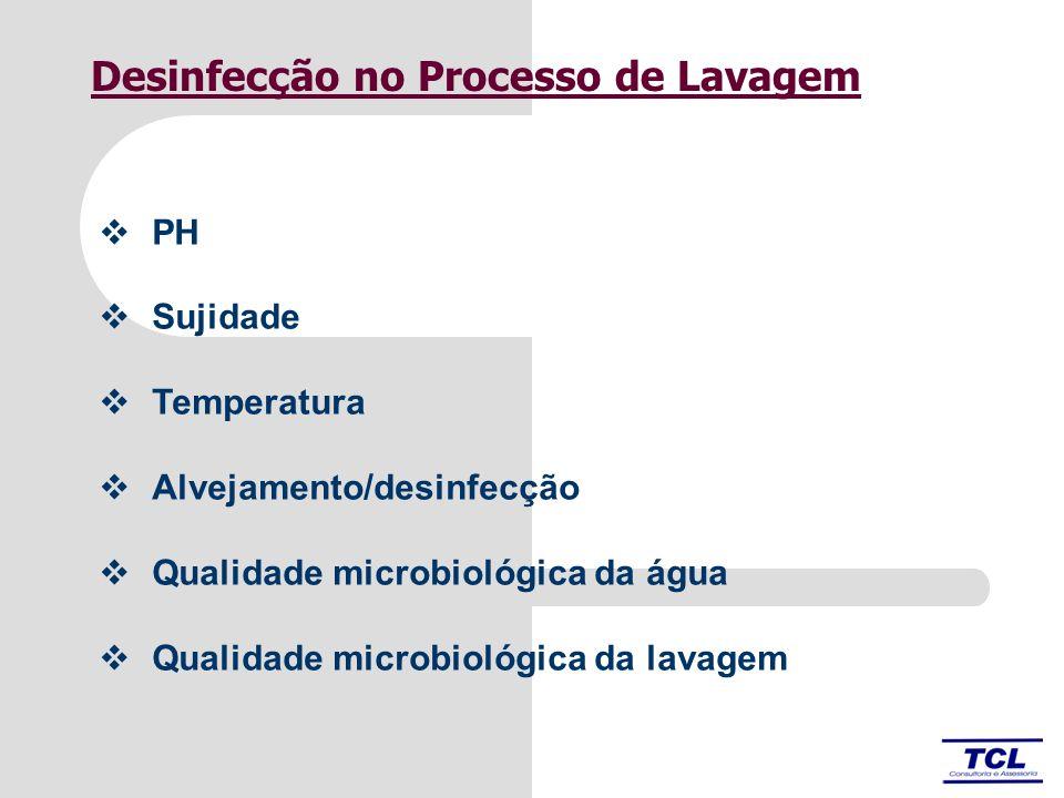 Desinfecção no Processo de Lavagem   PH   Sujidade   Temperatura   Alvejamento/desinfecção   Qualidade microbiológica da água   Qualidade microbiológica da lavagem
