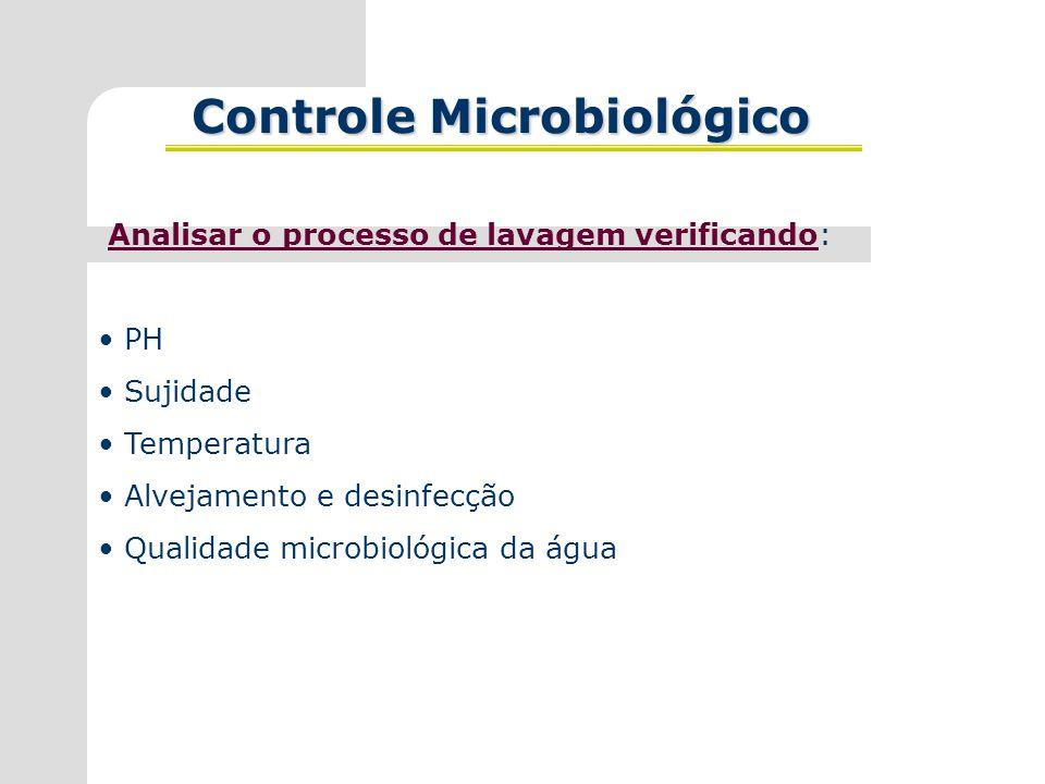 Controle Microbiológico Analisar o processo de lavagem verificando: PH Sujidade Temperatura Alvejamento e desinfecção Qualidade microbiológica da água