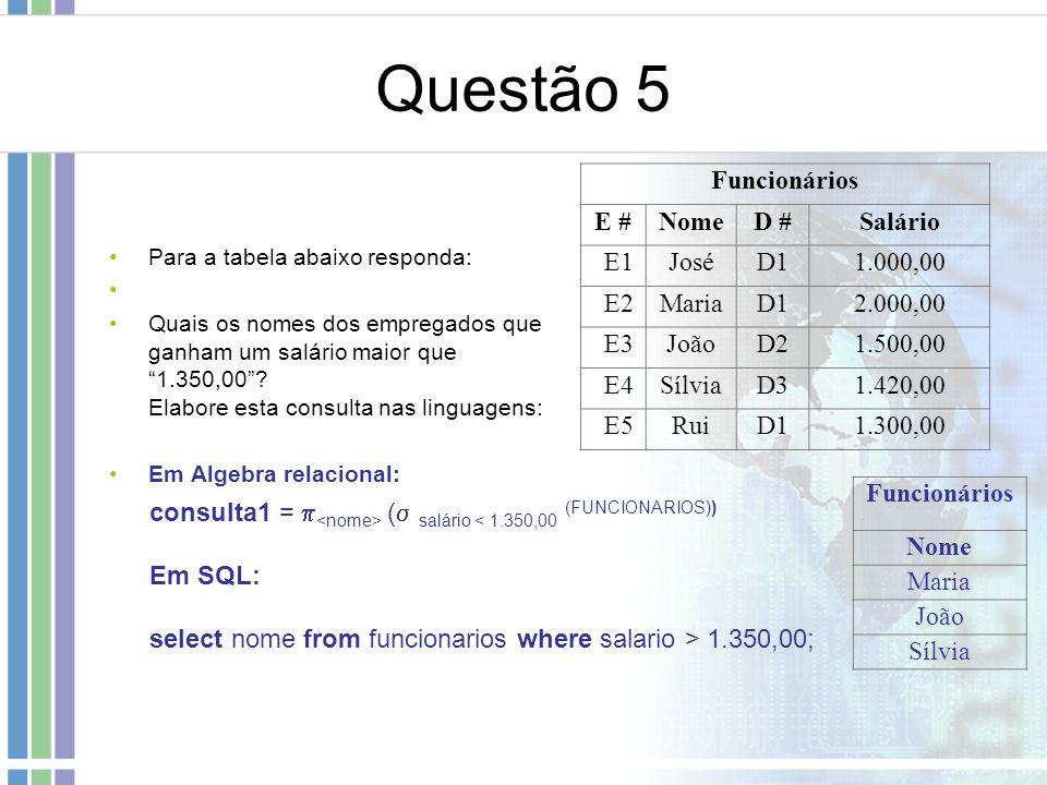 Questão 5 Para a tabela abaixo responda: Quais os nomes dos empregados que ganham um salário maior que 1.350,00 .