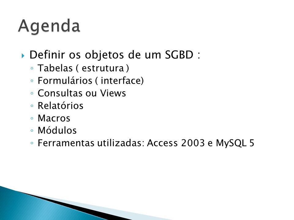  Definir os objetos de um SGBD : ◦ Tabelas ( estrutura ) ◦ Formulários ( interface) ◦ Consultas ou Views ◦ Relatórios ◦ Macros ◦ Módulos ◦ Ferramentas utilizadas: Access 2003 e MySQL 5