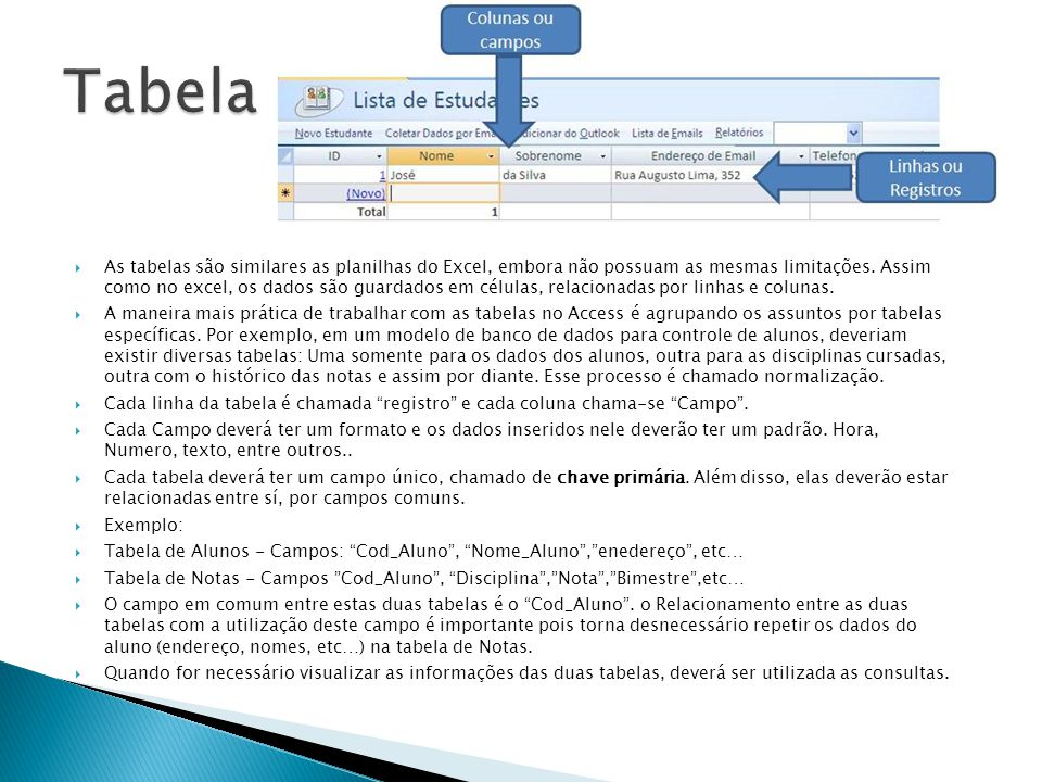 As tabelas são similares as planilhas do Excel, embora não possuam as mesmas limitações. Assim como no excel, os dados são guardados em células, rel