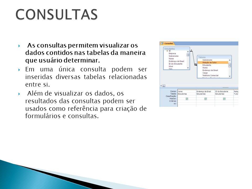  As consultas permitem visualizar os dados contidos nas tabelas da maneira que usuário determinar.  Em uma única consulta podem ser inseridas divers