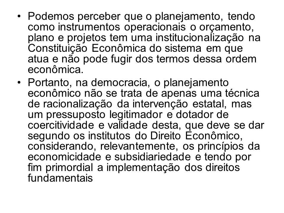 Quadro Normativo Constitucional Constituição de 1934 Constituição de 1937 Constituição de 1946 Constituição de 1967 Constituição de 1969 Constituição de 1988