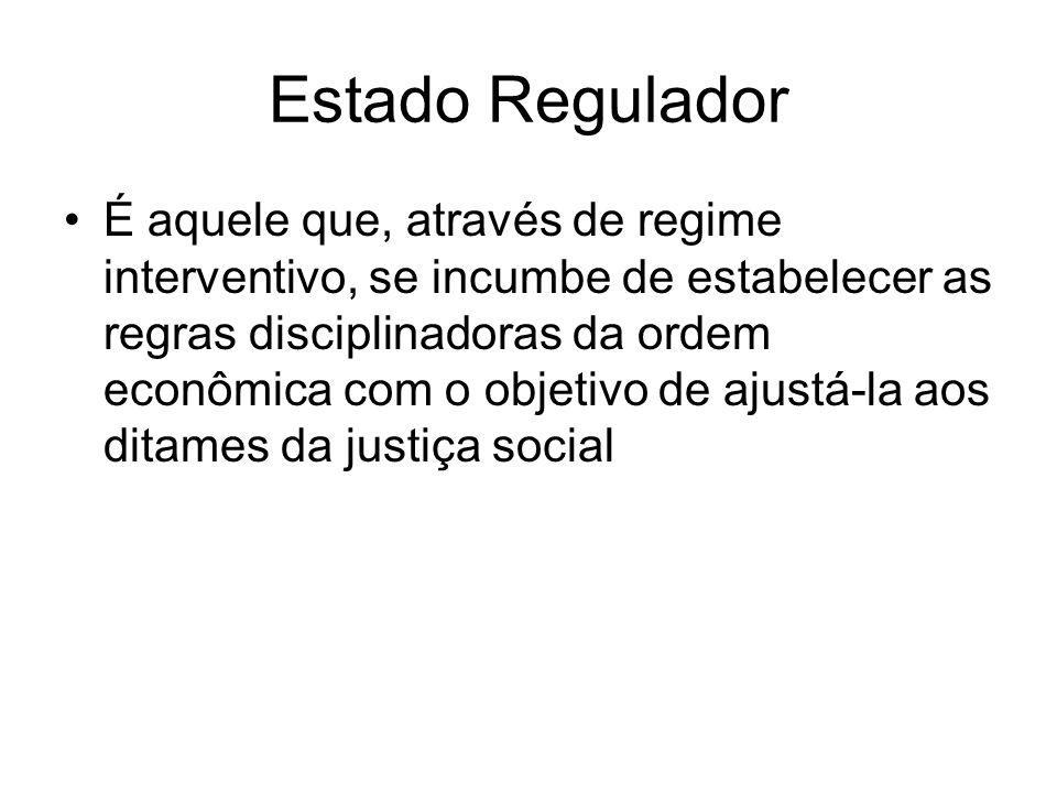Estado regulador Intervenção Direta fiscaliza incentiva planeja
