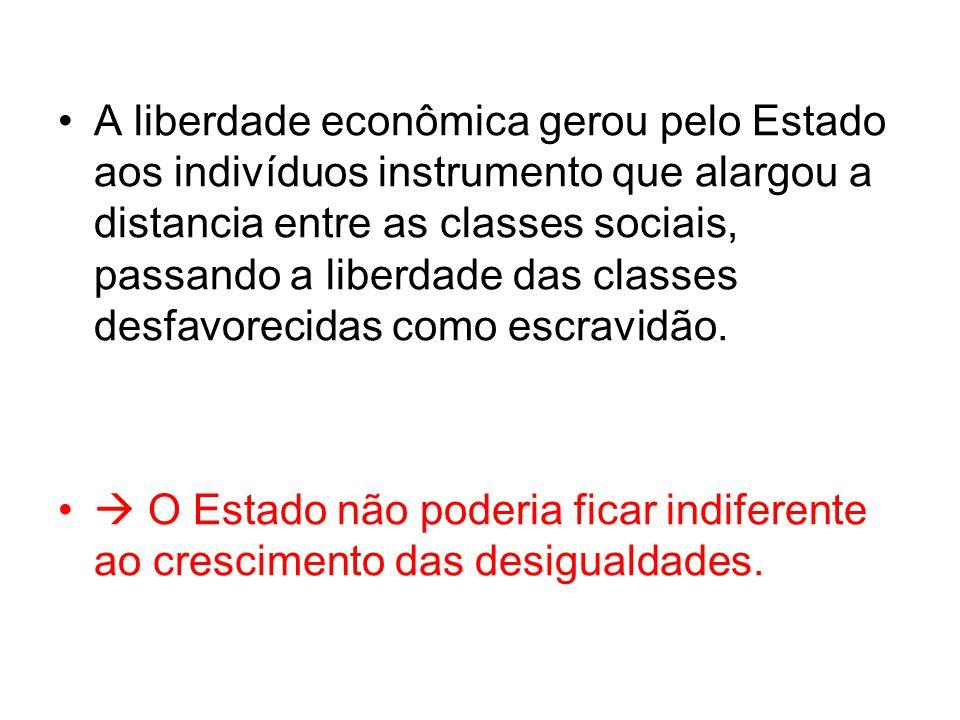 Modelo Interventivo Eclosão de movimentos sociais Karl Marx O Estado sai de uma situação de inoperância para um modelo mais atuante  intervencionista.