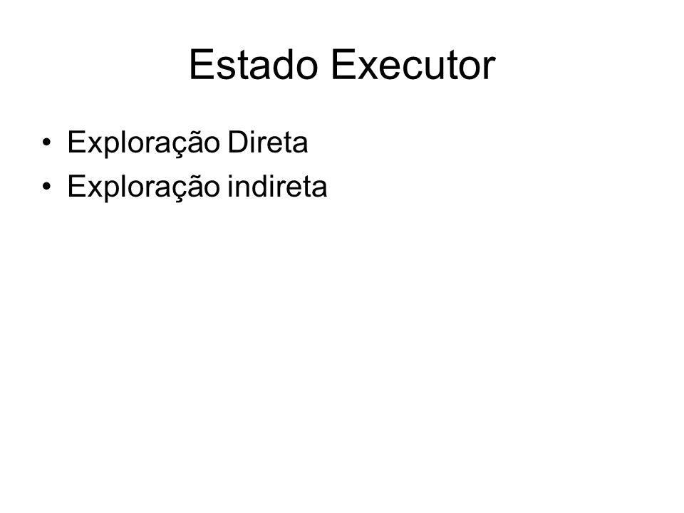 Exploração direta/indireta Art.