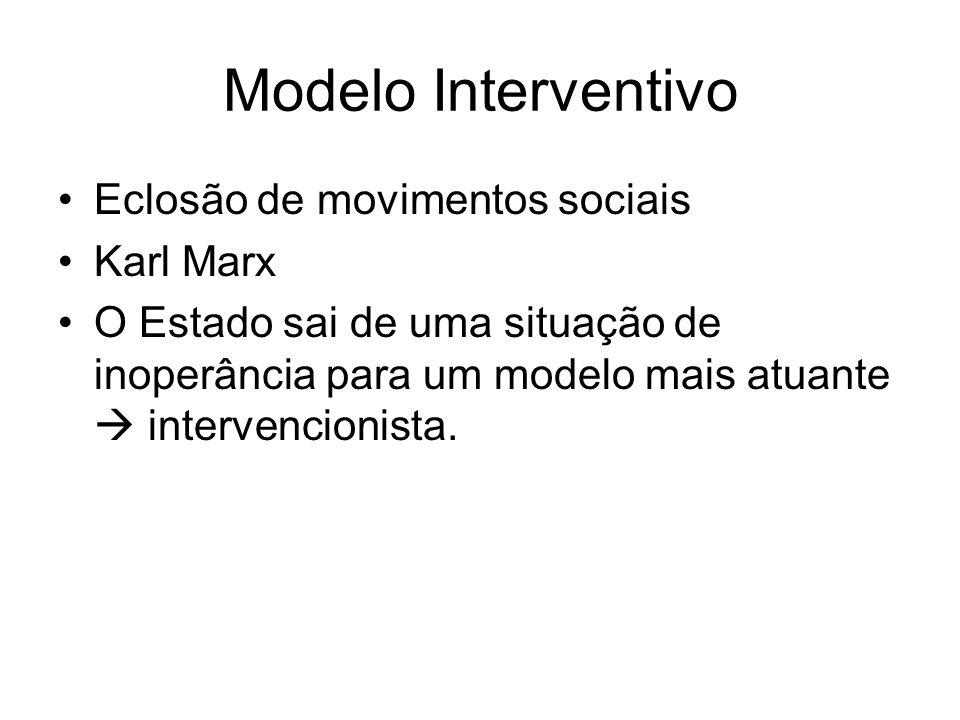 DIRIGISMO ECONOMICO Na verdade, o intervencionismo compreende um sistema em que o interesse público sobreleva em relação ao regime capitalista, proporcionando uma distribuição equânime da riqueza, atendendo aos reclamos da ordem social.