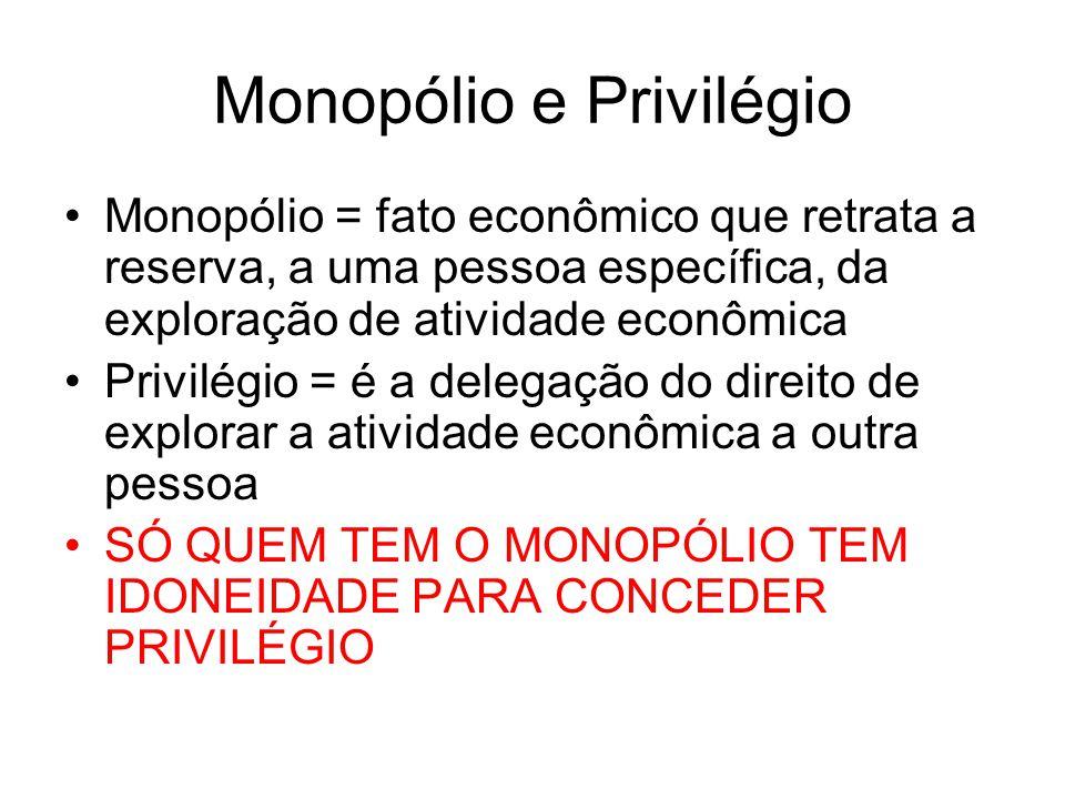 Atividades Monopolizadas Art.177.