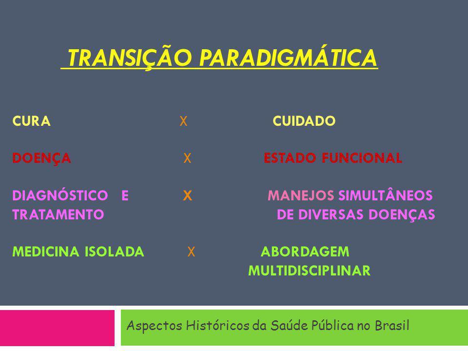 TRANSIÇÃO PARADIGMÁTICA CURA X CUIDADO DOENÇA X ESTADO FUNCIONAL DIAGNÓSTICO E X MANEJOS SIMULTÂNEOS TRATAMENTO DE DIVERSAS DOENÇAS MEDICINA ISOLADA X ABORDAGEM MULTIDISCIPLINAR Aspectos Históricos da Saúde Pública no Brasil