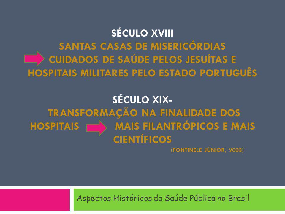 SÉCULO XVIII SANTAS CASAS DE MISERICÓRDIAS CUIDADOS DE SAÚDE PELOS JESUÍTAS E HOSPITAIS MILITARES PELO ESTADO PORTUGUÊS SÉCULO XIX- TRANSFORMAÇÃO NA FINALIDADE DOS HOSPITAIS MAIS FILANTRÓPICOS E MAIS CIENTÍFICOS (FONTINELE JÚNIOR, 2003) Aspectos Históricos da Saúde Pública no Brasil
