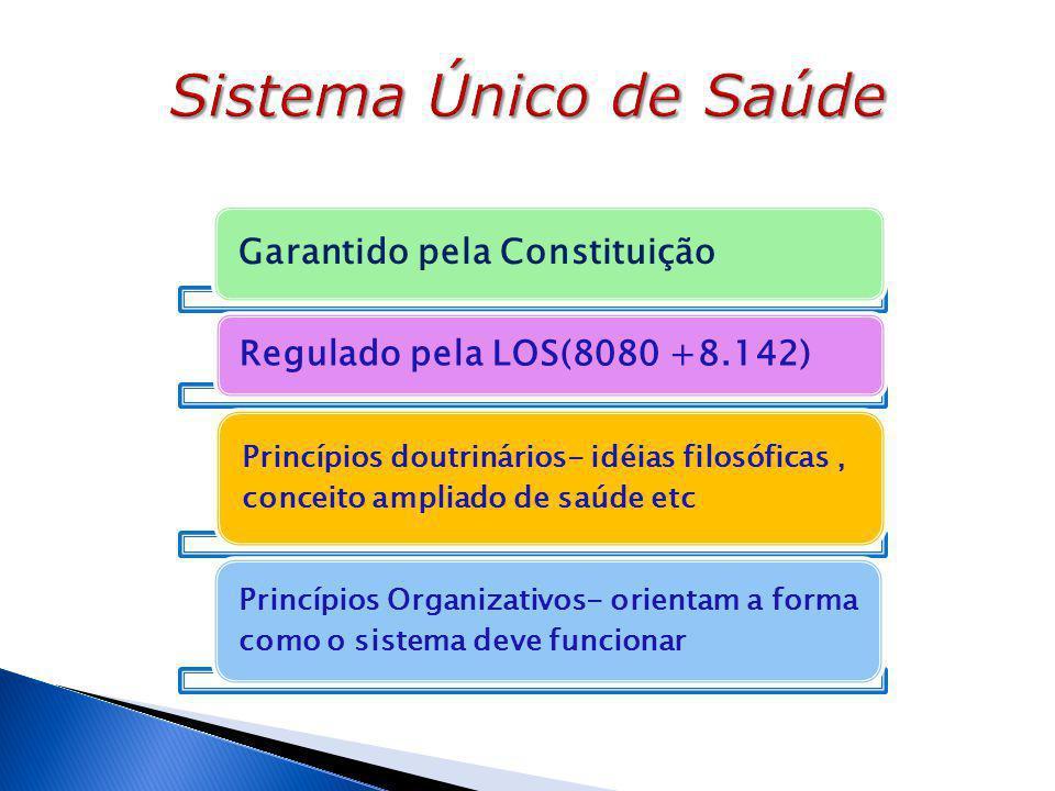 Garantido pela Constituição Regulado pela LOS(8080 +8.142) Princípios doutrinários- idéias filosóficas, conceito ampliado de saúde etc Princípios Organizativos- orientam a forma como o sistema deve funcionar