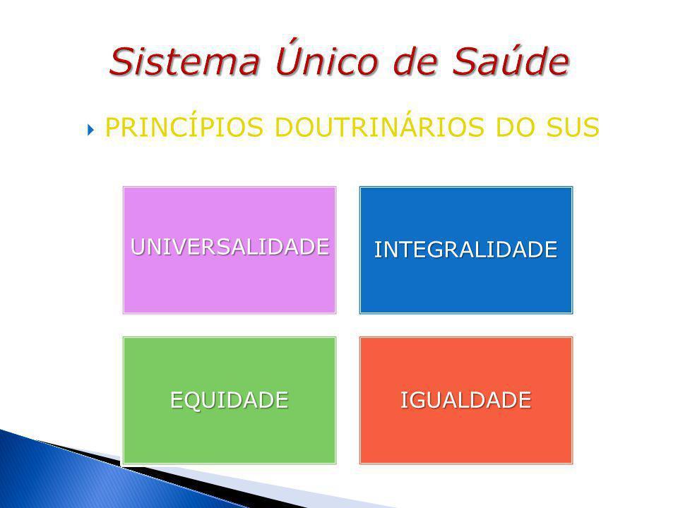  PRINCÍPIOS DOUTRINÁRIOS DO SUSUNIVERSALIDADEINTEGRALIDADE EQUIDADEIGUALDADE