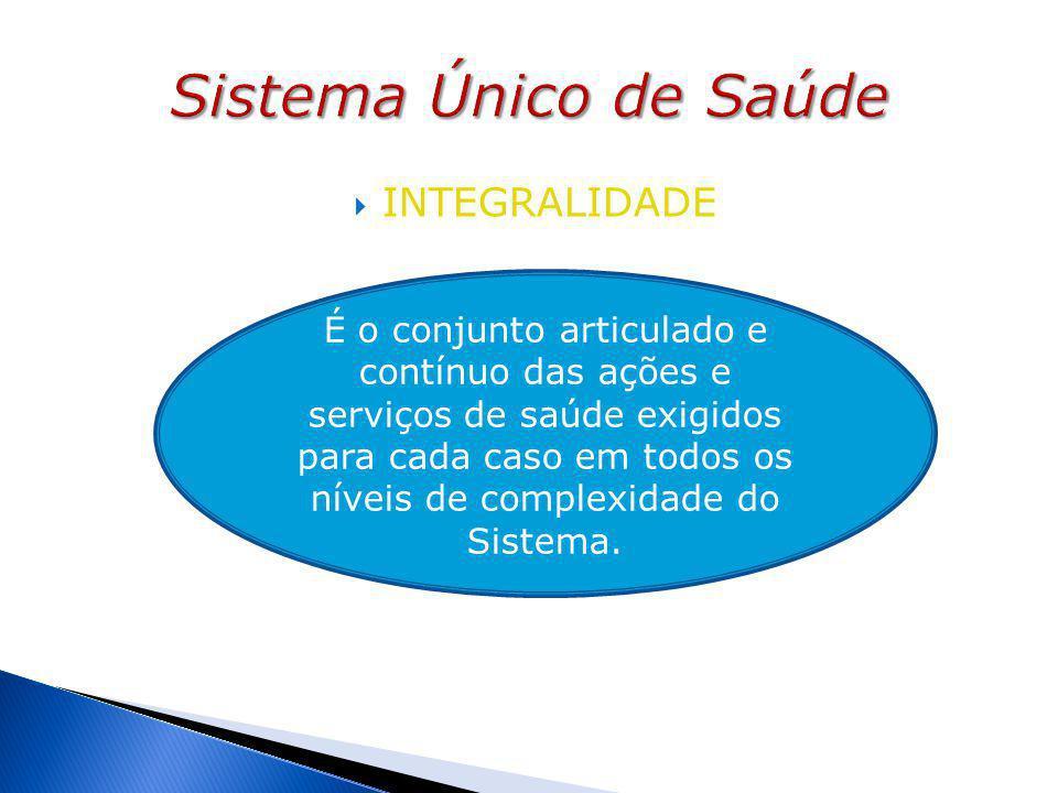  INTEGRALIDADE É o conjunto articulado e contínuo das ações e serviços de saúde exigidos para cada caso em todos os níveis de complexidade do Sistema.
