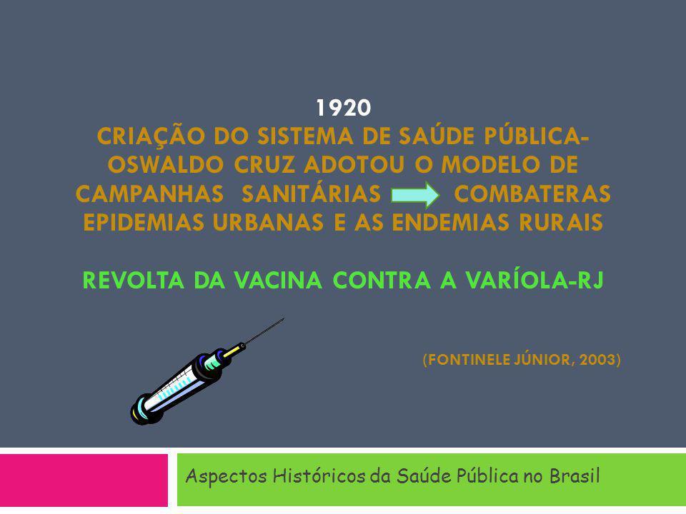 1920 CRIAÇÃO DO SISTEMA DE SAÚDE PÚBLICA- OSWALDO CRUZ ADOTOU O MODELO DE CAMPANHAS SANITÁRIAS COMBATERAS EPIDEMIAS URBANAS E AS ENDEMIAS RURAIS REVOLTA DA VACINA CONTRA A VARÍOLA-RJ (FONTINELE JÚNIOR, 2003) Aspectos Históricos da Saúde Pública no Brasil