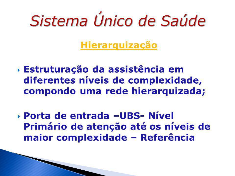 Hierarquização  Estruturação da assistência em diferentes níveis de complexidade, compondo uma rede hierarquizada;  Porta de entrada –UBS- Nível Pri