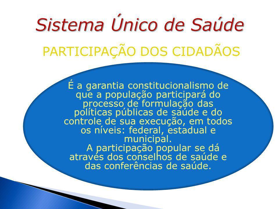 PARTICIPAÇÃO DOS CIDADÃOS É a garantia constitucionalismo de que a população participará do processo de formulação das políticas públicas de saúde e d