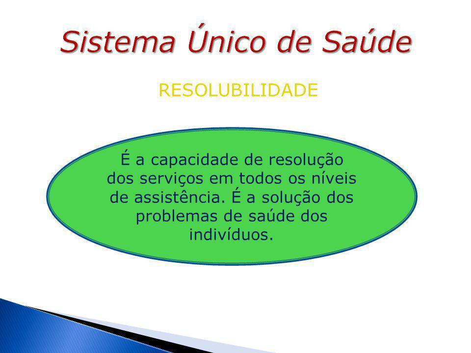 RESOLUBILIDADE É a capacidade de resolução dos serviços em todos os níveis de assistência. É a solução dos problemas de saúde dos indivíduos.