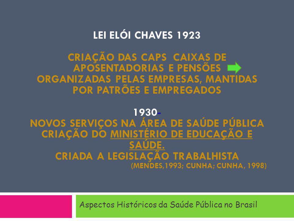 LEI ELÓI CHAVES 1923 CRIAÇÃO DAS CAPS CAIXAS DE APOSENTADORIAS E PENSÕES ORGANIZADAS PELAS EMPRESAS, MANTIDAS POR PATRÕES E EMPREGADOS 1930- NOVOS SERVIÇOS NA ÁREA DE SAÚDE PÚBLICA CRIAÇÃO DO MINISTÉRIO DE EDUCAÇÃO E SAÚDE.