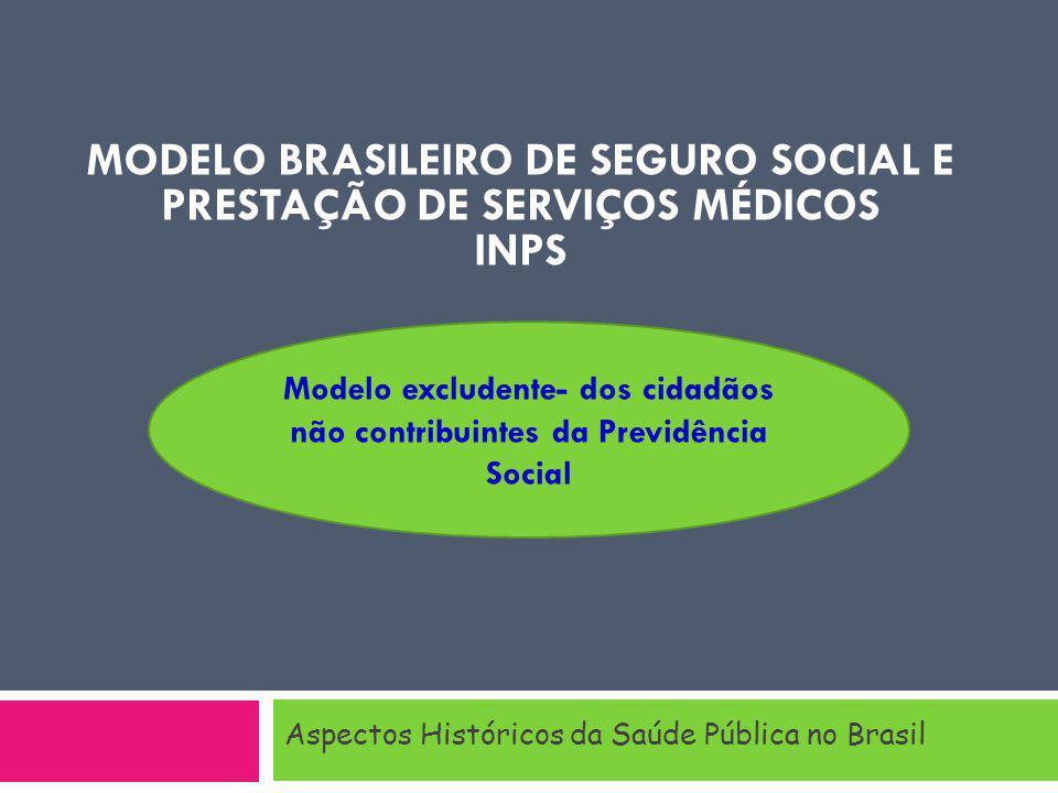 MODELO BRASILEIRO DE SEGURO SOCIAL E PRESTAÇÃO DE SERVIÇOS MÉDICOS INPS Aspectos Históricos da Saúde Pública no Brasil Modelo excludente- dos cidadãos não contribuintes da Previdência Social