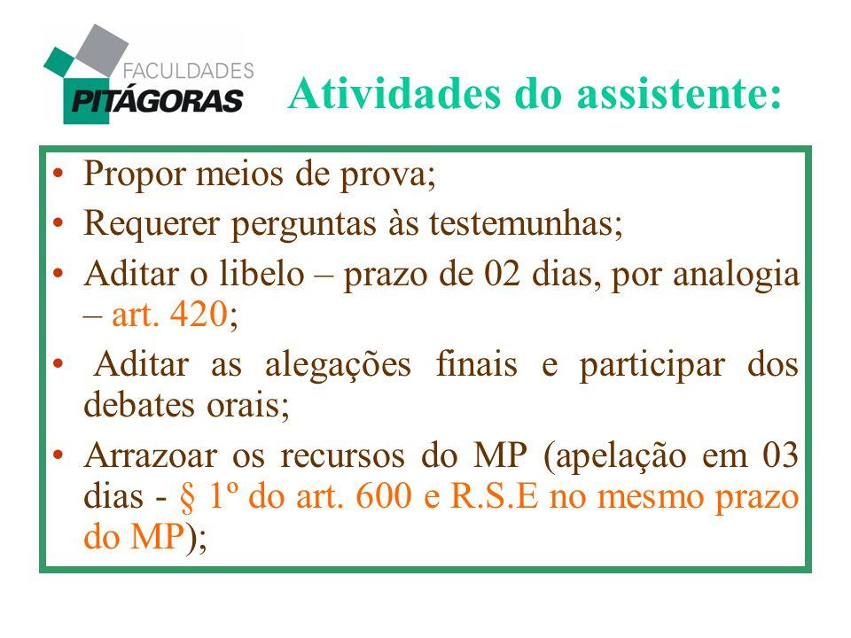 Propor meios de prova; Requerer perguntas às testemunhas; Aditar o libelo – prazo de 02 dias, por analogia – art. 420; Aditar as alegações finais e pa