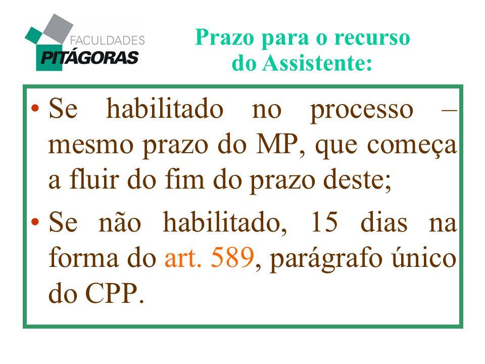 Se habilitado no processo – mesmo prazo do MP, que começa a fluir do fim do prazo deste; Se não habilitado, 15 dias na forma do art. 589, parágrafo ún