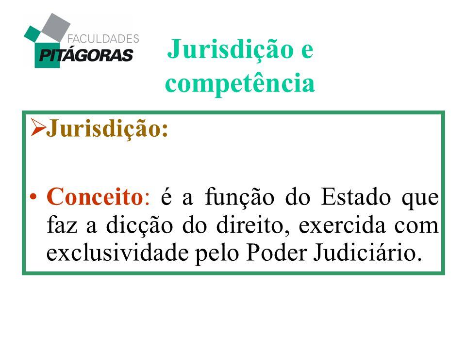  Jurisdição: Conceito: é a função do Estado que faz a dicção do direito, exercida com exclusividade pelo Poder Judiciário. Jurisdição e competência