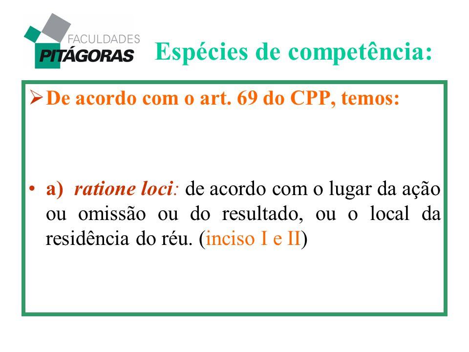  De acordo com o art. 69 do CPP, temos: a) ratione loci: de acordo com o lugar da ação ou omissão ou do resultado, ou o local da residência do réu. (