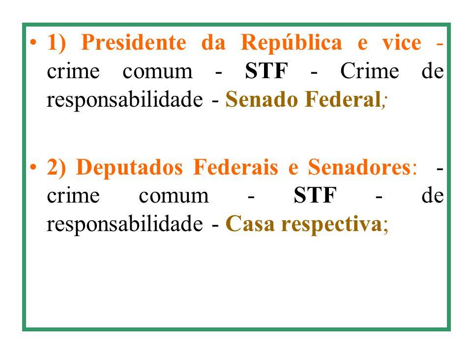 1) Presidente da República e vice - crime comum - STF - Crime de responsabilidade - Senado Federal; 2) Deputados Federais e Senadores: - crime comum -